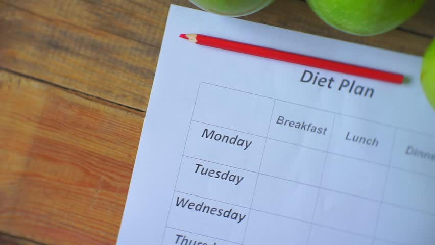 Diet Plan camera Moves and Removes Stock Footage Video (100% Royalty-free)  1007274865   Shutterstock