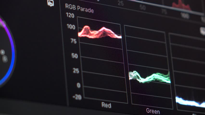 4K footage. RGB overlay colour scope monitor during playback.