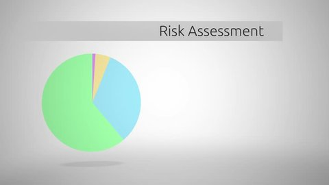Animated Generic Pie Graph with room for graphics - Risk Assessment Version