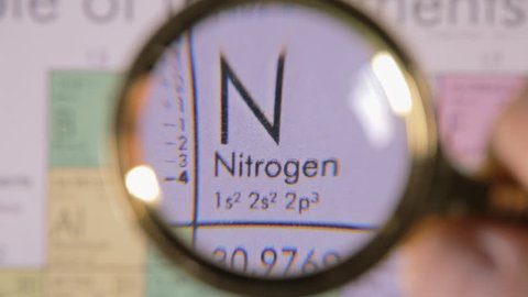 A hand moving a lens magnifier over a defocused board (a periodic table) and revealing the chemical element name, symbol and scientific properties of N, nitrogen.