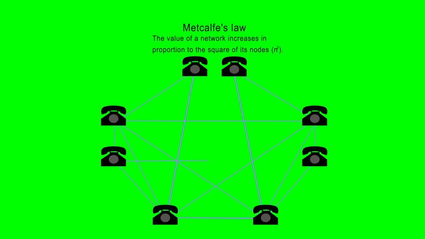 This motion graphic depicts Metcalfe's law, using a  land line/telephone. Green background is optimized for chroma keying.