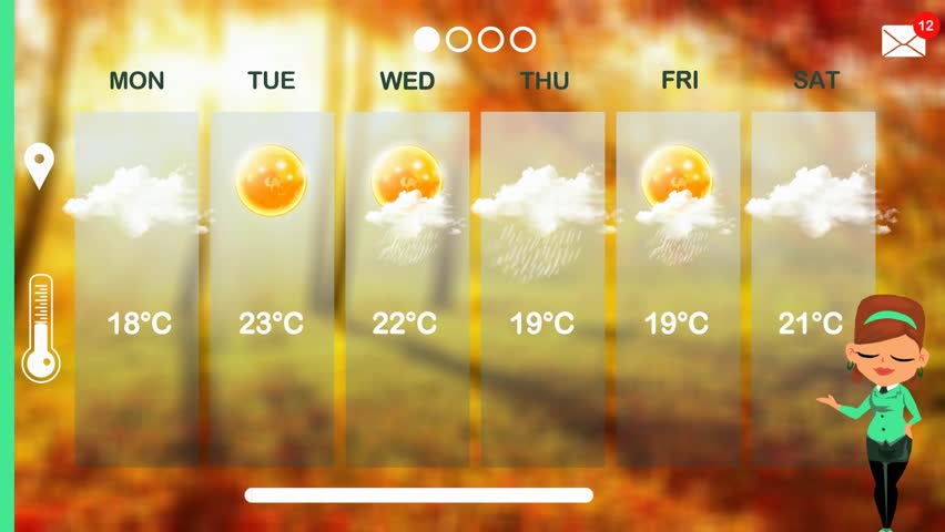 Weather forecast in vector animation | Shutterstock HD Video #1015783945