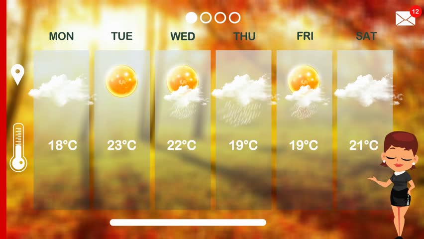 Weather forecast in vector animation | Shutterstock HD Video #1015784335