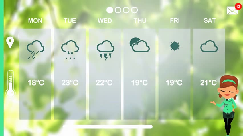 Weather forecast in vector animation | Shutterstock HD Video #1015784395