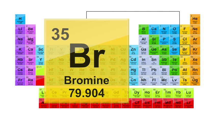 Periodic Table 35 Bromine  Element Sign With Position, Atomic Number And Weight.