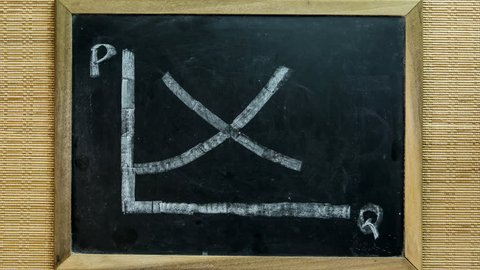 Demand and supply curve graph on blackboard, stop motion picture in studio