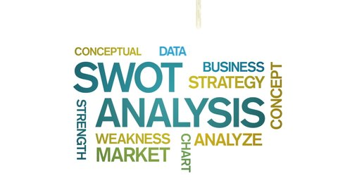 4k Swot Analysis Animated Tag Word Cloud,Text Design Animation, Kinetic Typography.