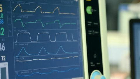 Monitoring of patient's condition, vital signs on ICU monitor in hospital. Medical ICU monitor with patient's vital signs HD