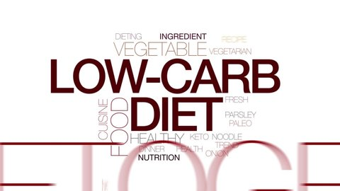 Low-carb diet animated word cloud. Kinetic typography.