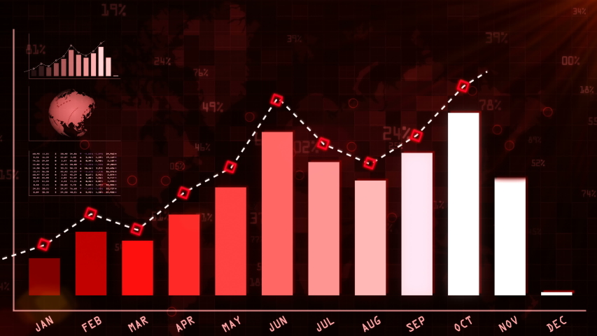 Growth graphic chart for annual year report red. The report shows the growth of business or shares throughout the year. A visual graph for use the presentation with the boss. | Shutterstock HD Video #1042581655