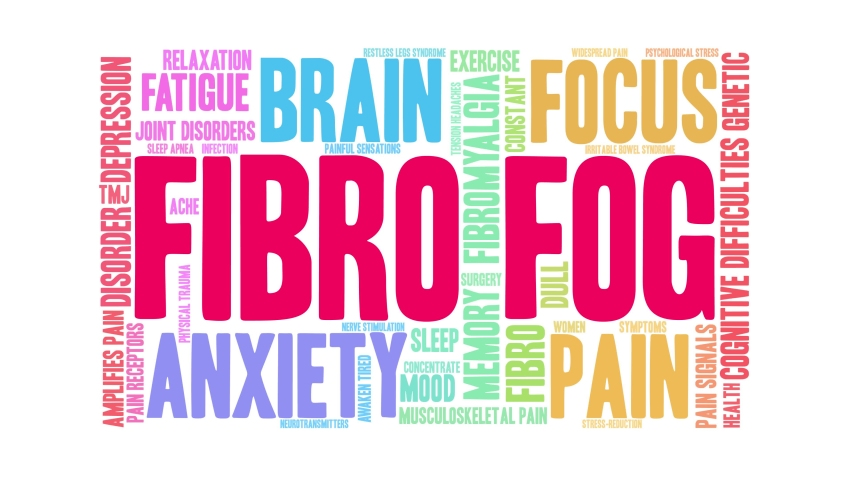 Fibro Fog animated word cloud on a white background.   Shutterstock HD Video #1049329945