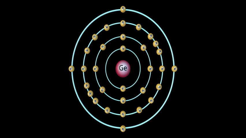 Header of germanium