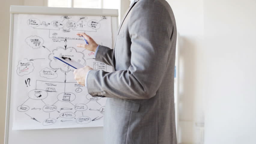 Business, education, people, planning and strategy concept - close up of businessman with scheme on flip board taking notes to clipboard | Shutterstock HD Video #12739931