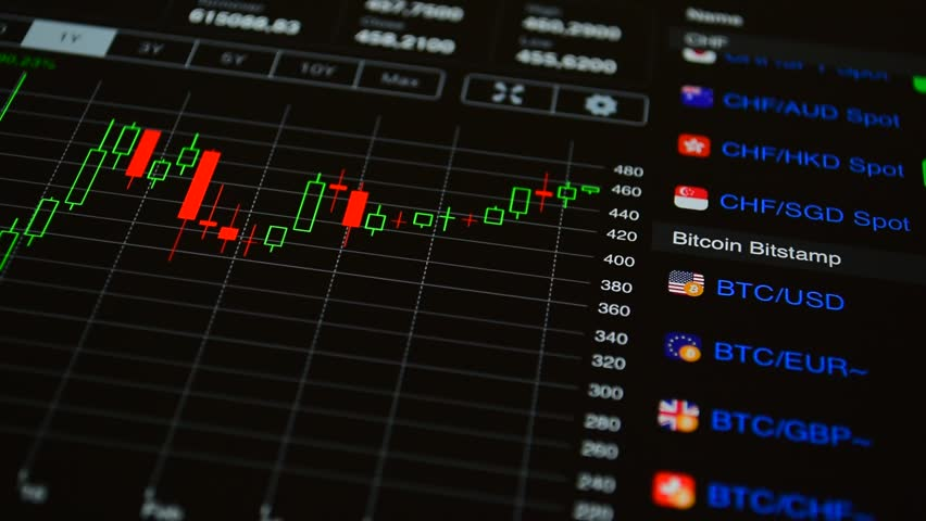 Crypto Currency Bitcoin Quotes And Chart Of On The Forex Online App