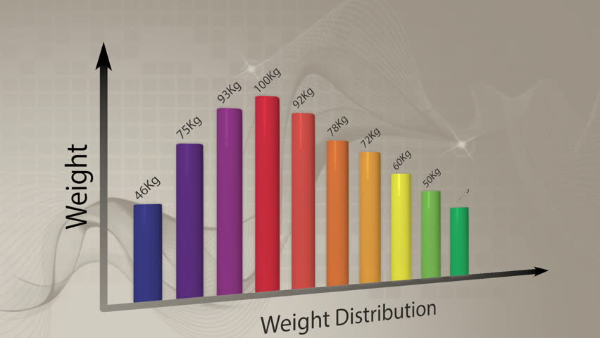 Bar graph forms results as it summarizes weight distribution stock bar graph forms results as it summarizes weight distribution hd stock video clip ccuart Images