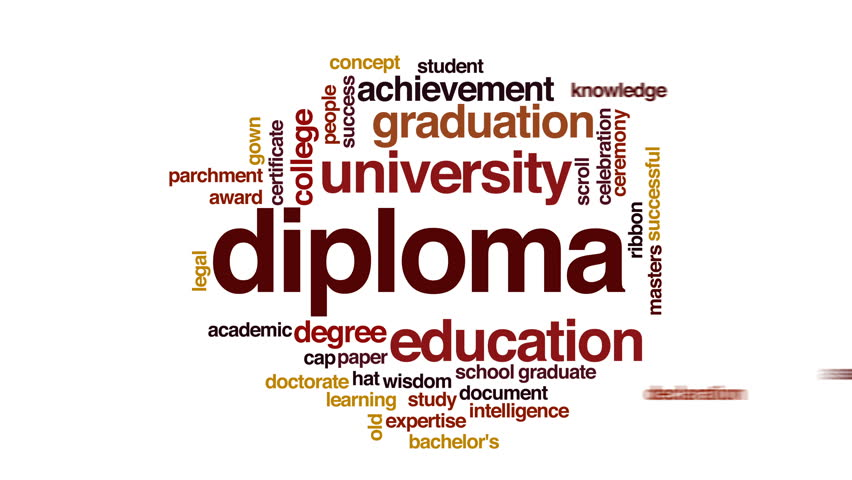diploma animated word cloud stock footage video  diploma animated word cloud 4k stock video clip
