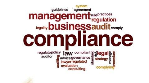 Compliance animated word cloud.