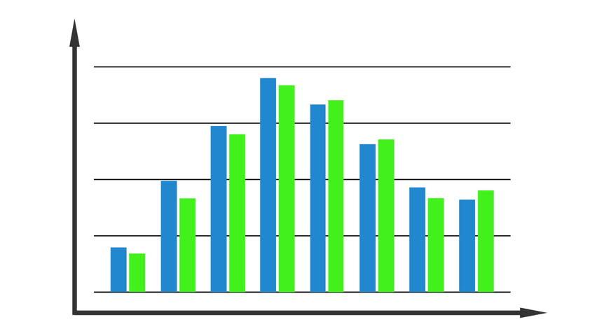 Bar Graph Chart Diagram Animation Stock Footage Video (100 ... on data diagram, division diagram, 5th grade math tape diagram, statistics diagram, probability diagram, scientific law diagram, pie graph diagram, bar diagram math, bar diagrams examples, flowchart diagram, whole numbers diagram, percentage bar diagram, bar model diagram, bar schematics, outlier diagram, torsion bar suspension diagram, sample bar diagram, histogram diagram, square diagram, contour map diagram,