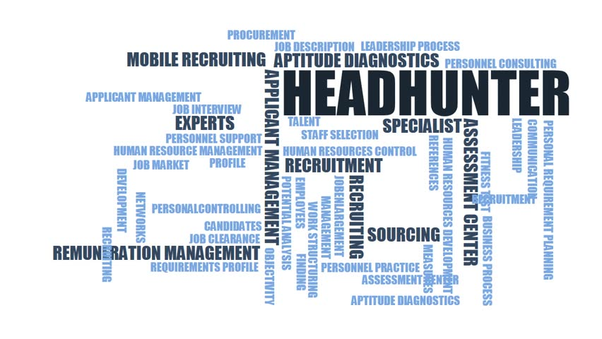 Human Resource Management - Word Cloud / Wordcloud With Terms