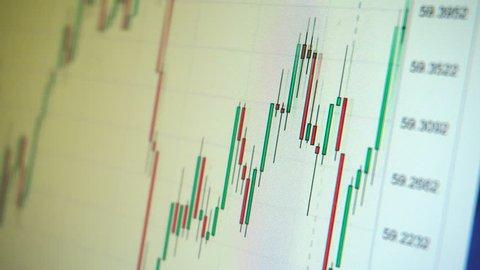 Stock exchange data on screen