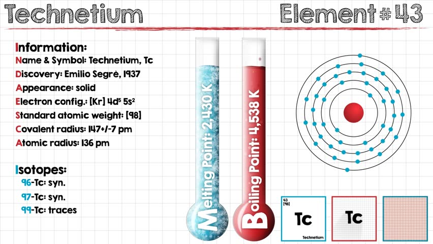 Header of technetium