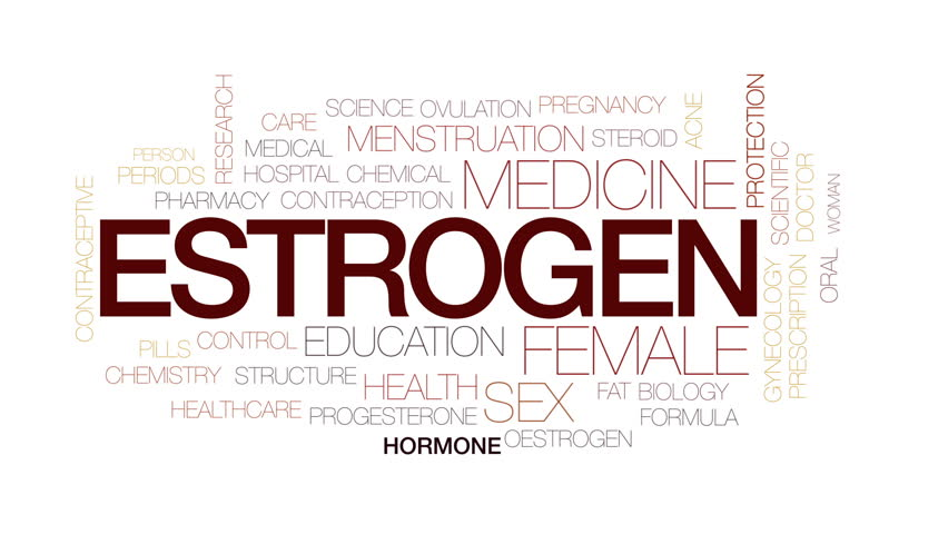 Estrogen animated word cloud, text design animation. Kinetic typography.