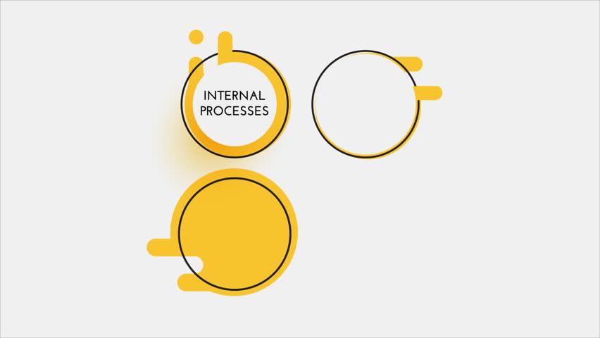 CA Application Performance Management (APM)