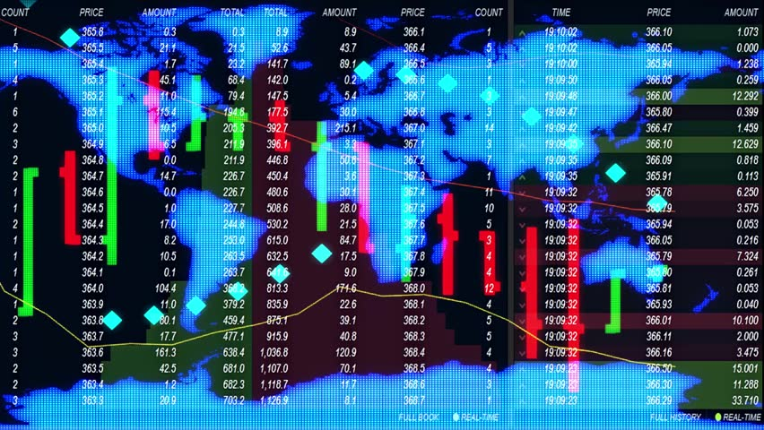 Stock market and forex price chart with real quotes ticker board and holographic earth map - new quality financial business animation background dynamic motion video footage