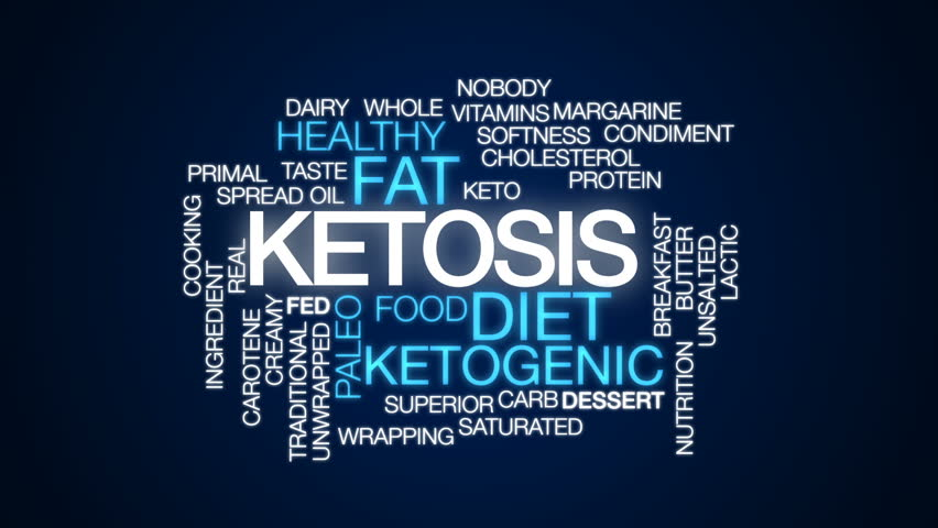 Ketosis animated word cloud, text design animation.