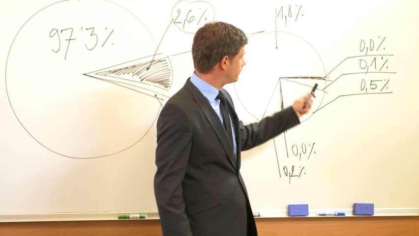 Business Manager Lectures In Front Of Whiteboard With A Graph