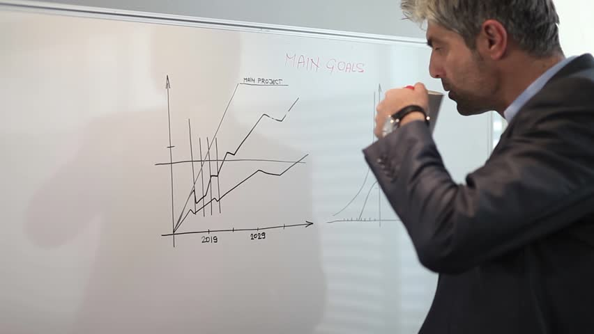 A young handsome CEO thinking about the final outcome drawn on the whiteboard/We must work harder | Shutterstock HD Video #5082842