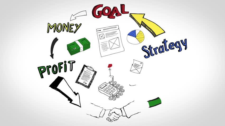 animation business plan