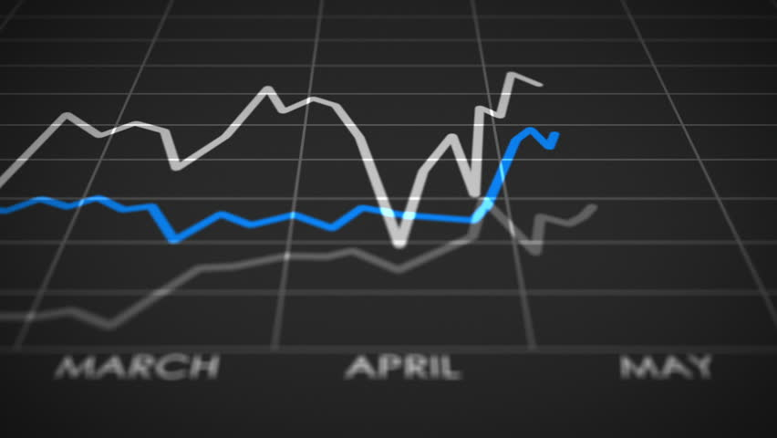 Stock Market Graph Ups and Downs (60fps). Three lines representing different stocks fluctuate up and down as they move forward in time on a monthly chart.