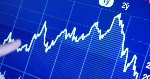 4k Finger pointing on financial trend diagram,finance business & economics,economy stock market. gh2_08261_4k