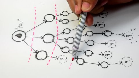 A businessman person is separating each level of people from a huge business multi-level marketing (MLM) network organization chart structure with pink dash line on white paper