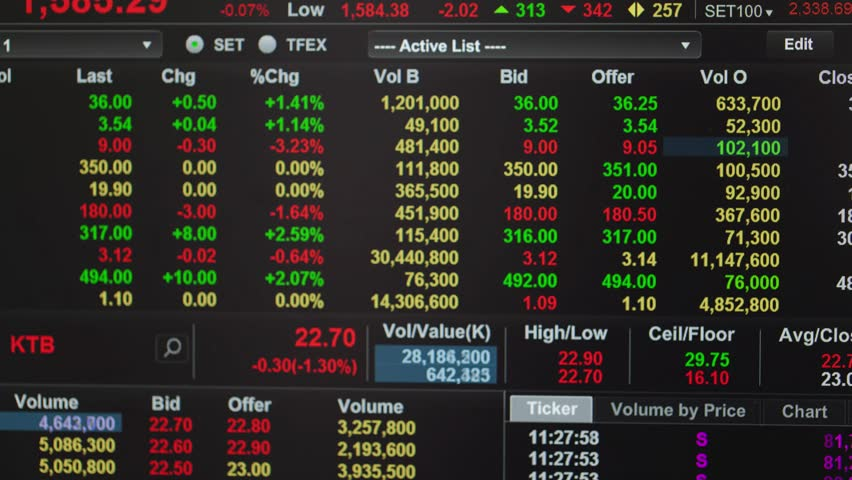 Stock market  - real stock market trading screen  timelapse. | Shutterstock HD Video #8681569